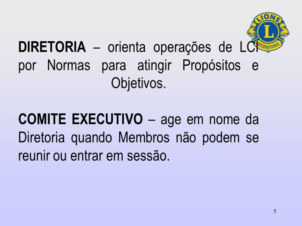 DIRETORIA – orienta operações de LCI por Normas para atingir Propósitos e Objetivos.