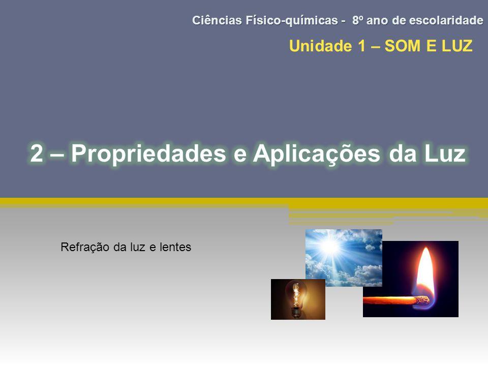 2 – Propriedades e Aplicações da Luz
