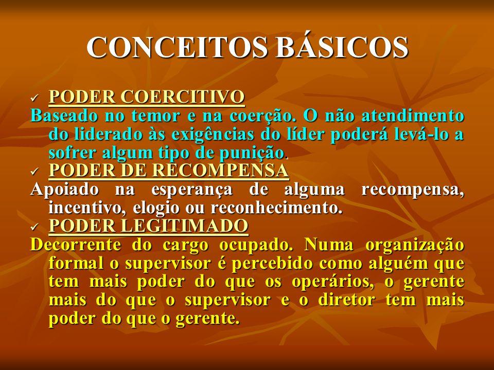 CONCEITOS BÁSICOS PODER COERCITIVO