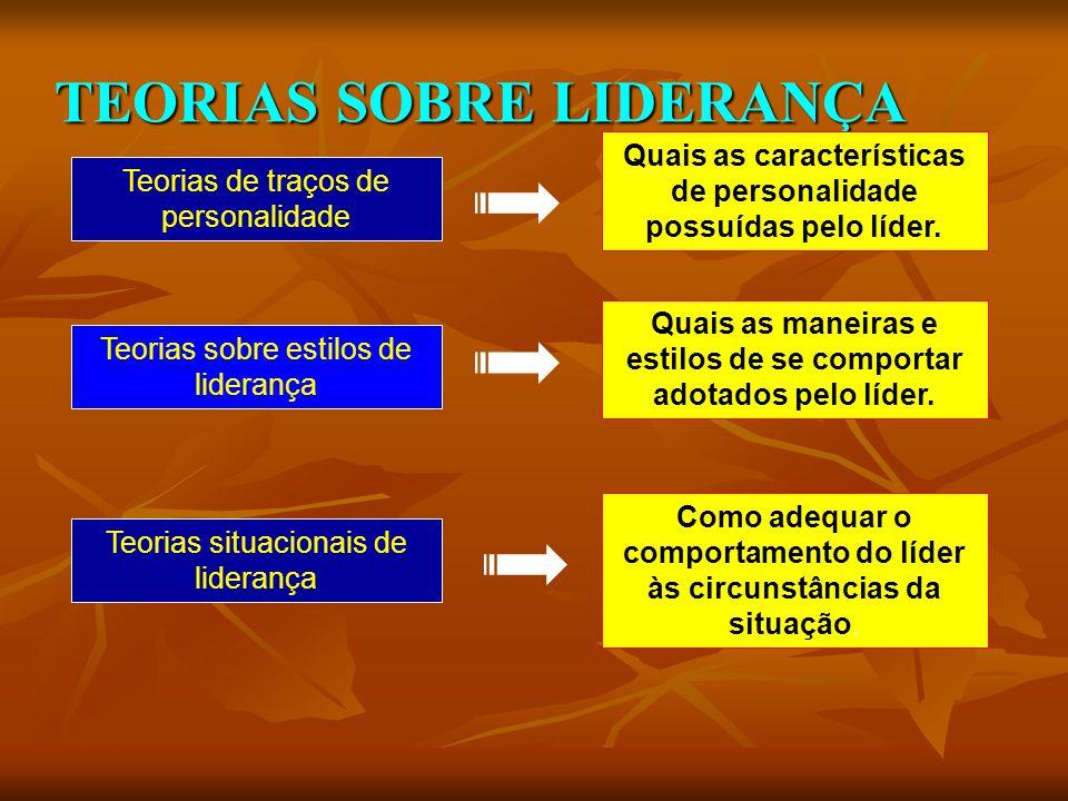 TEORIAS SOBRE LIDERANÇA