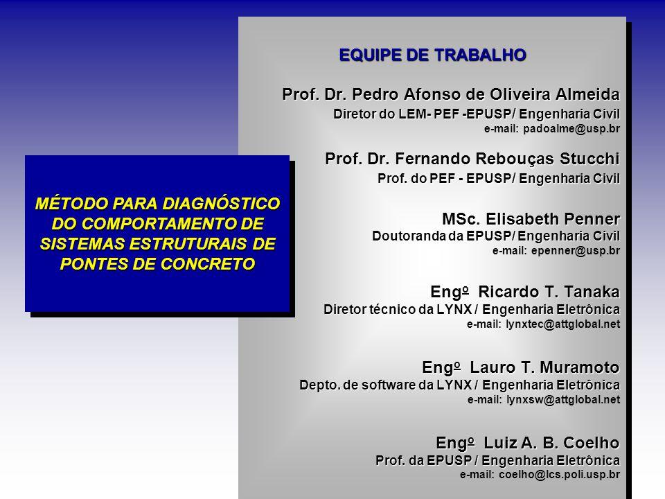 Prof. Dr. Pedro Afonso de Oliveira Almeida