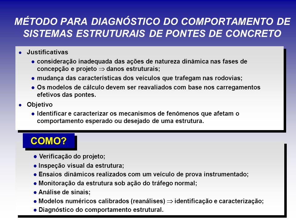 MÉTODO PARA DIAGNÓSTICO DO COMPORTAMENTO DE SISTEMAS ESTRUTURAIS DE PONTES DE CONCRETO