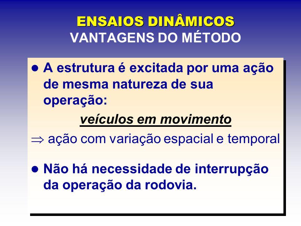 ENSAIOS DINÂMICOS VANTAGENS DO MÉTODO
