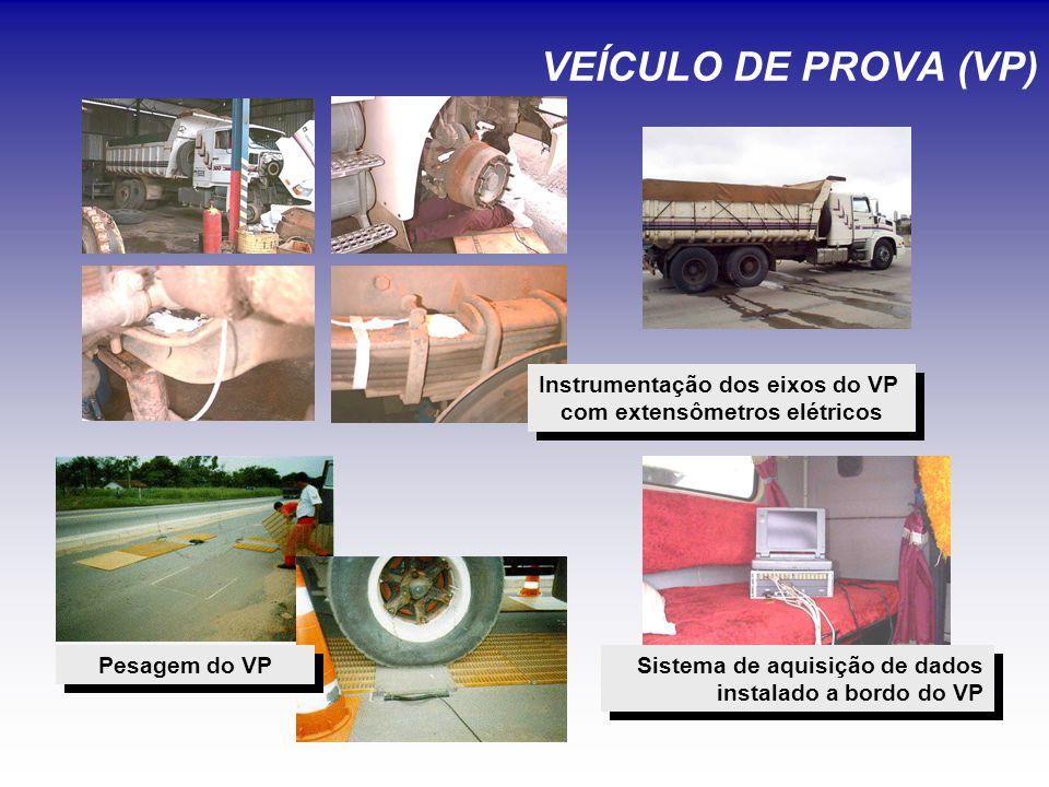 Instrumentação dos eixos do VP com extensômetros elétricos