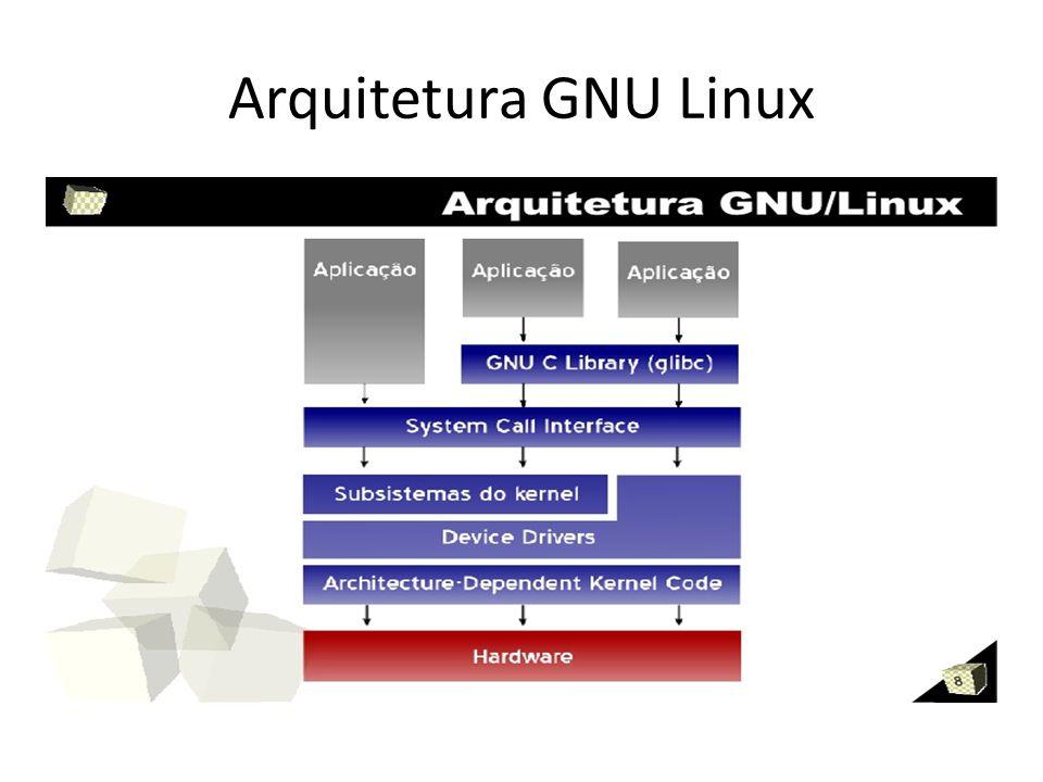 Arquitetura GNU Linux