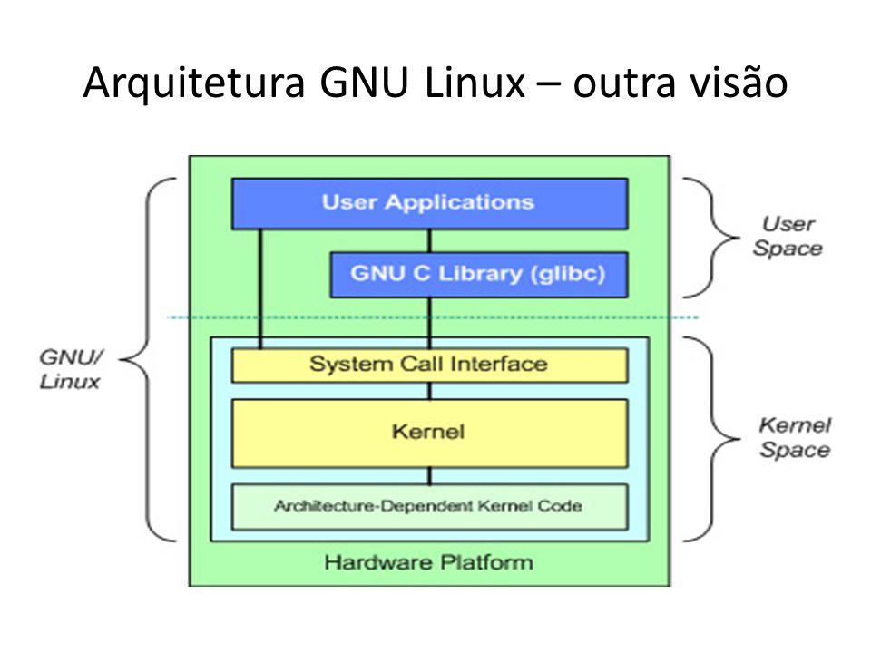Arquitetura GNU Linux – outra visão