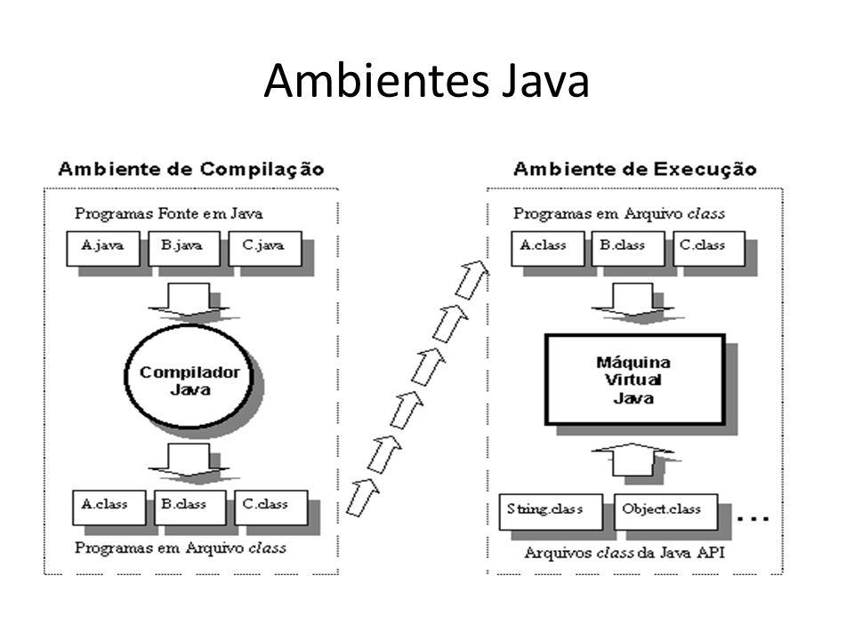 Ambientes Java
