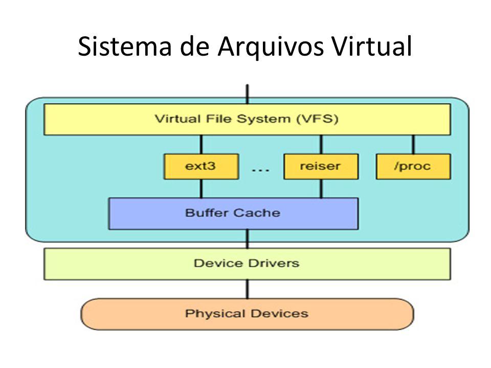 Sistema de Arquivos Virtual