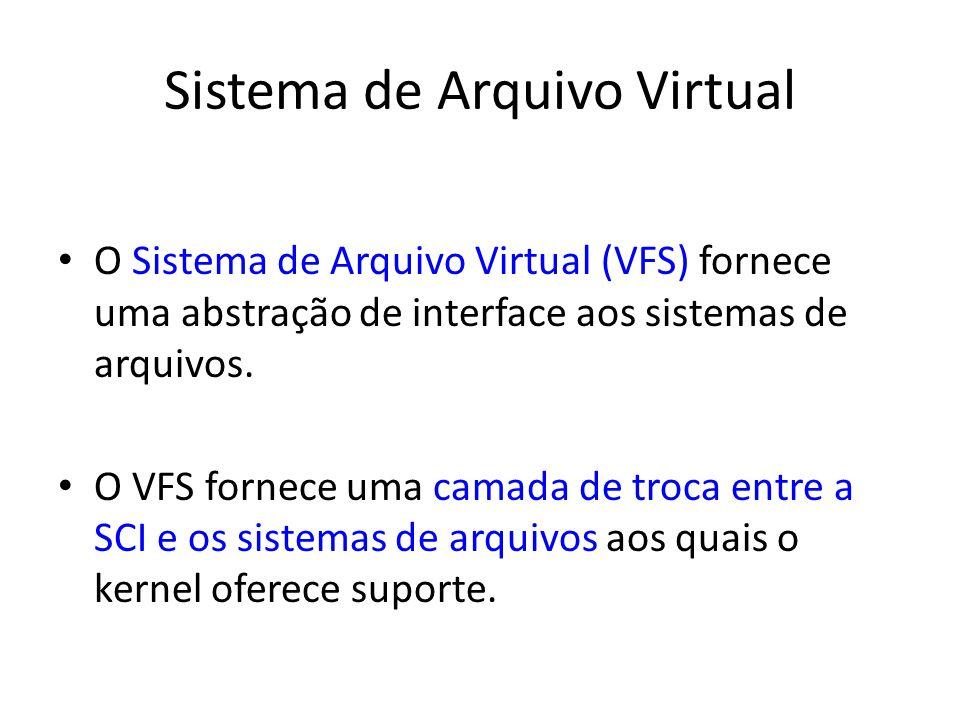 Sistema de Arquivo Virtual