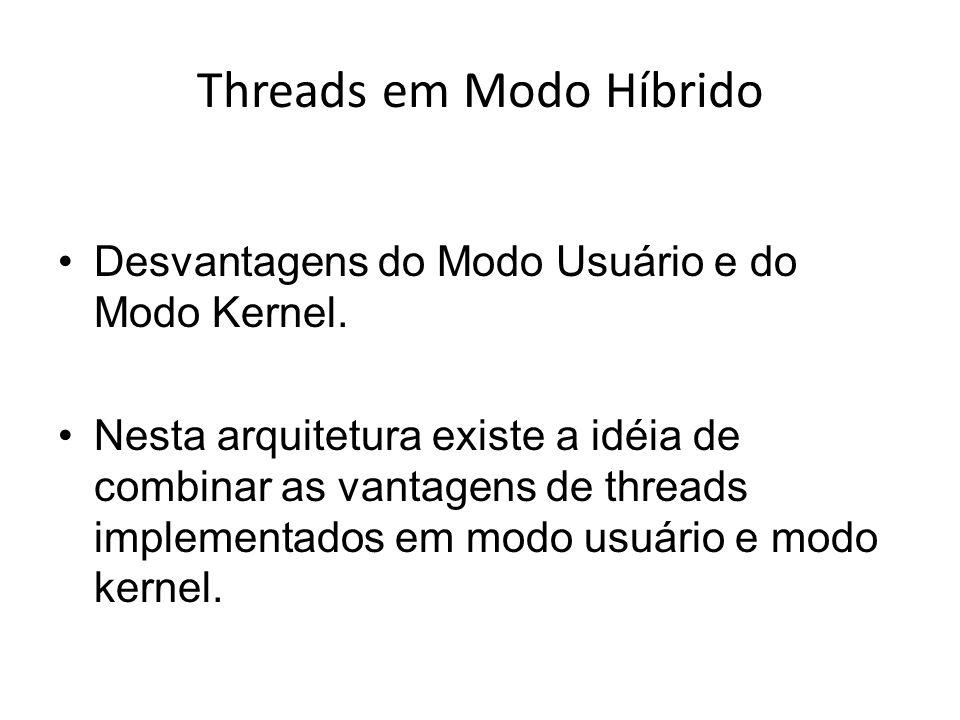 Threads em Modo Híbrido