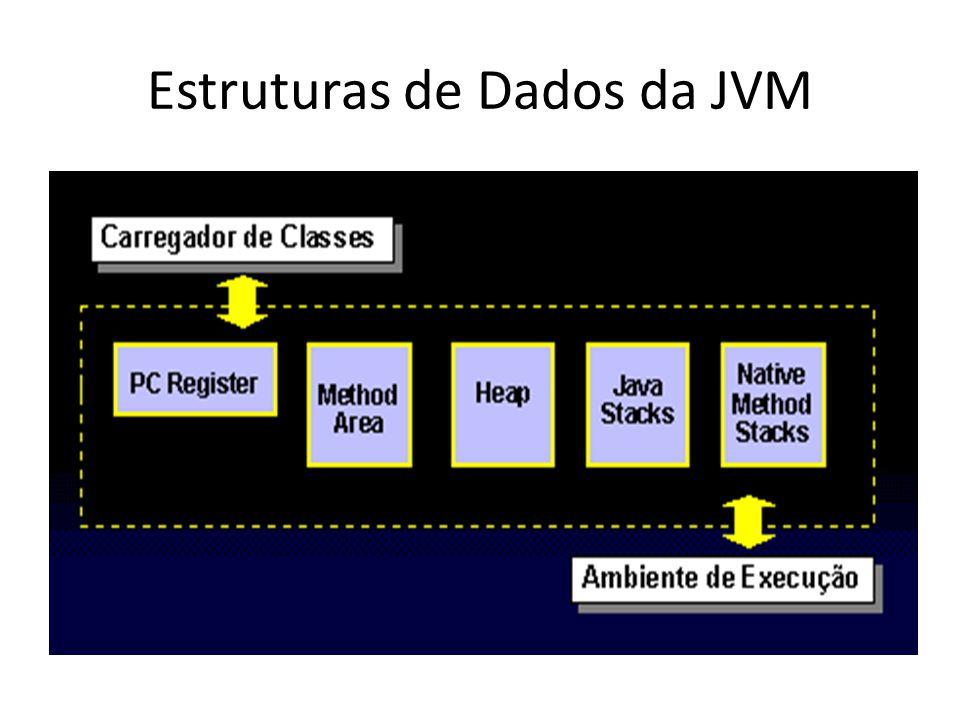 Estruturas de Dados da JVM