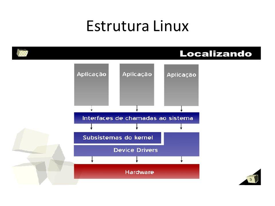 Estrutura Linux