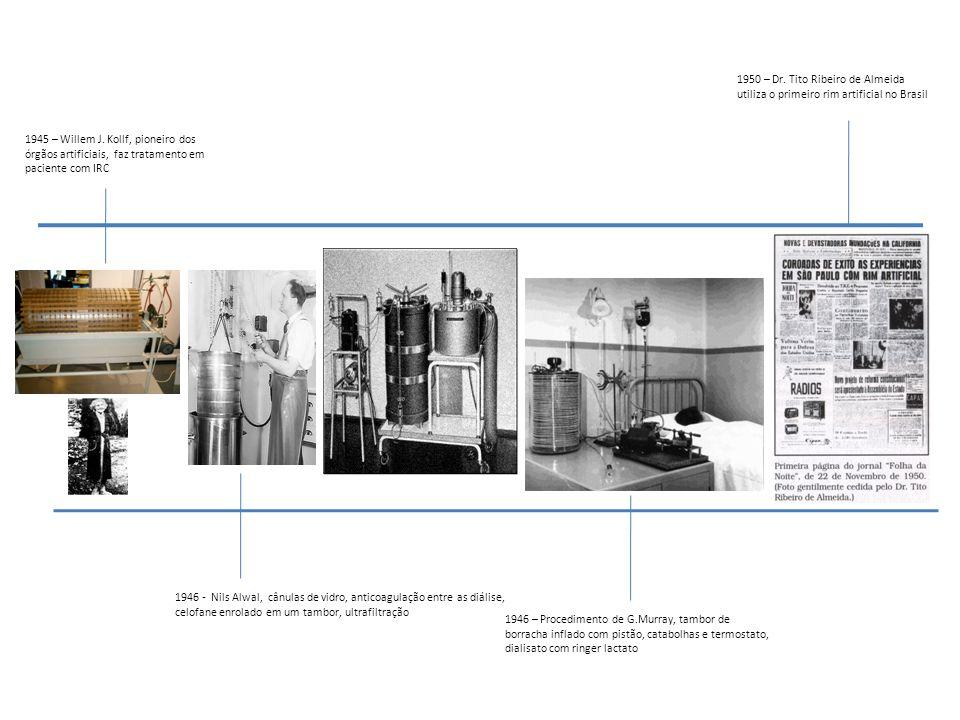 1950 – Dr. Tito Ribeiro de Almeida utiliza o primeiro rim artificial no Brasil