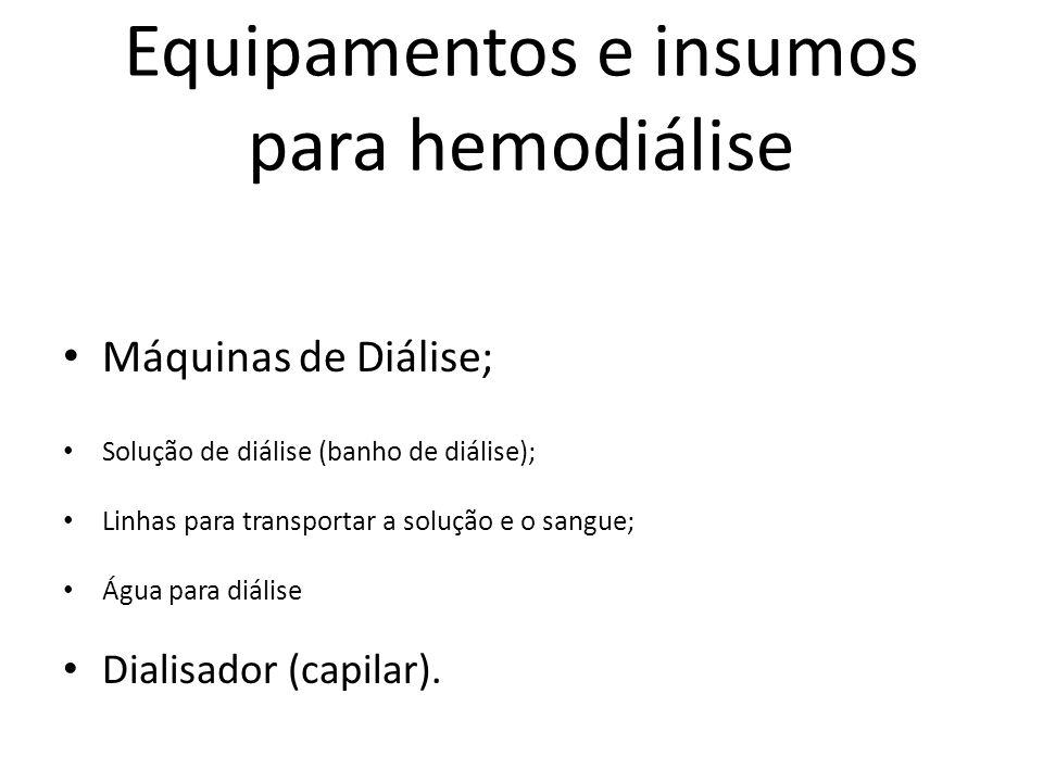 Equipamentos e insumos para hemodiálise