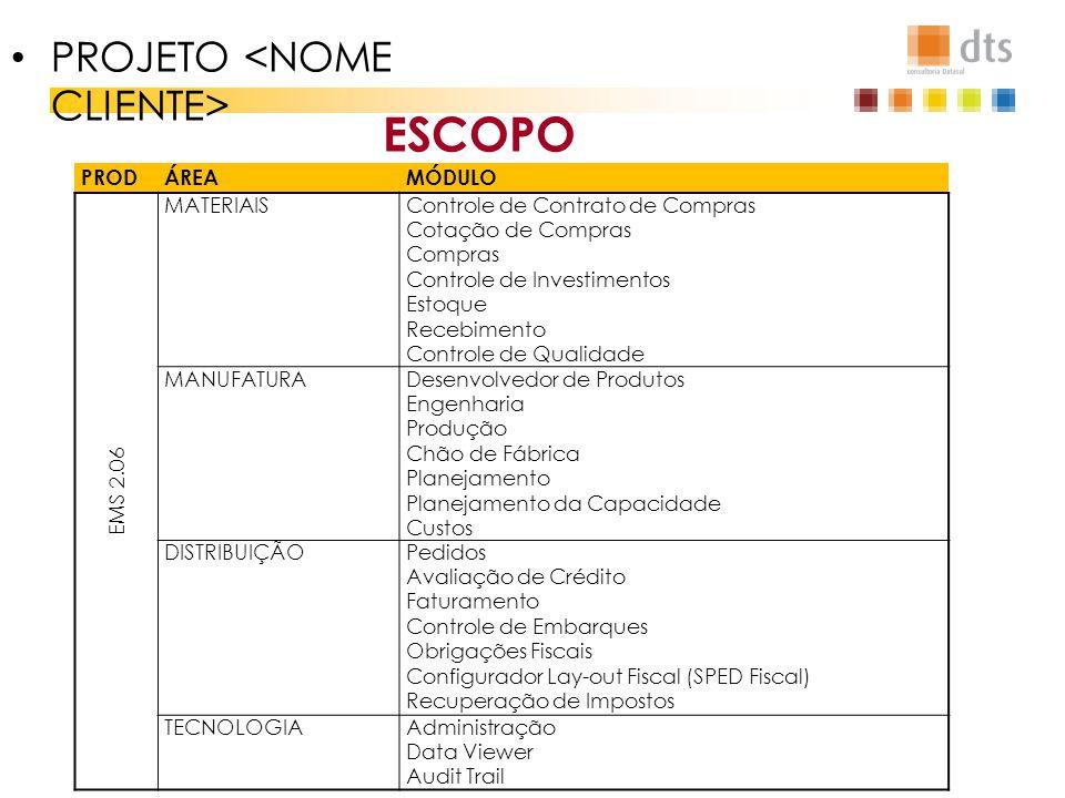 ESCOPO PROJETO <NOME CLIENTE> PROD ÁREA MÓDULO EMS 2.06