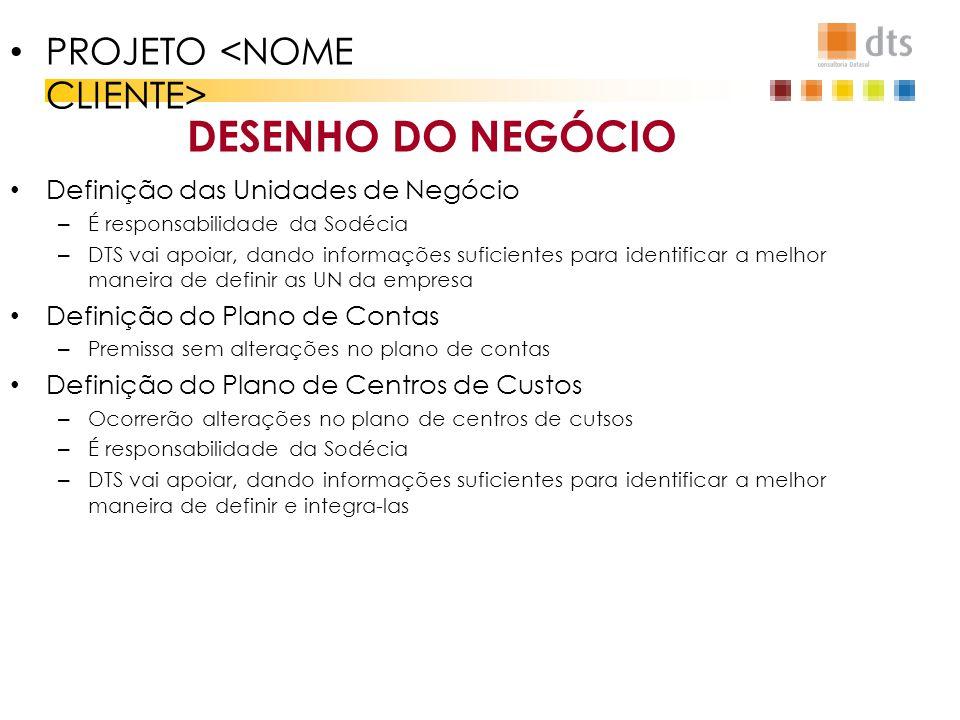 DESENHO DO NEGÓCIO PROJETO <NOME CLIENTE>