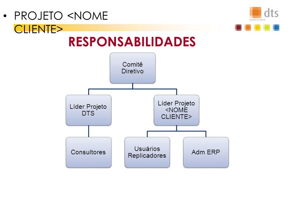 RESPONSABILIDADES PROJETO <NOME CLIENTE> Comitê Diretivo