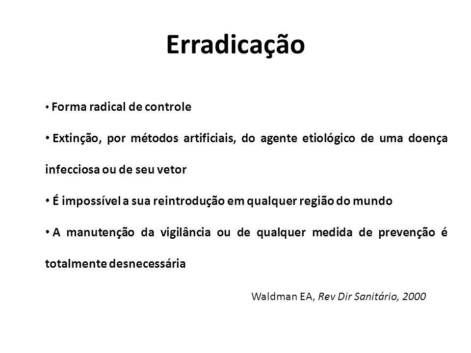 Erradicação Forma radical de controle. Extinção, por métodos artificiais, do agente etiológico de uma doença infecciosa ou de seu vetor.