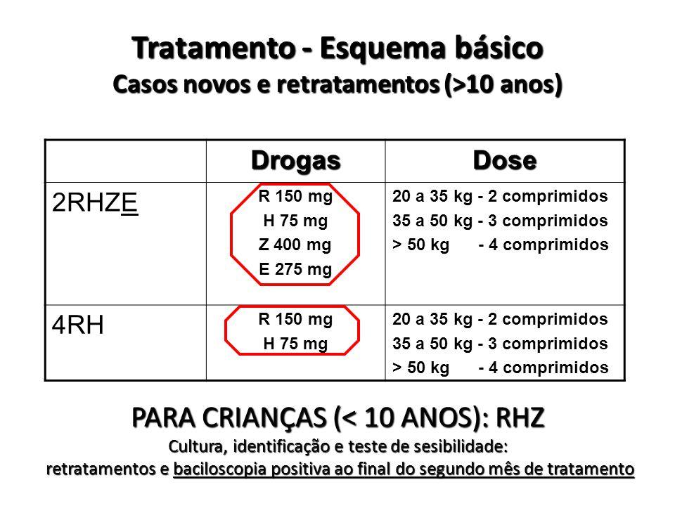 Tratamento - Esquema básico Casos novos e retratamentos (>10 anos)