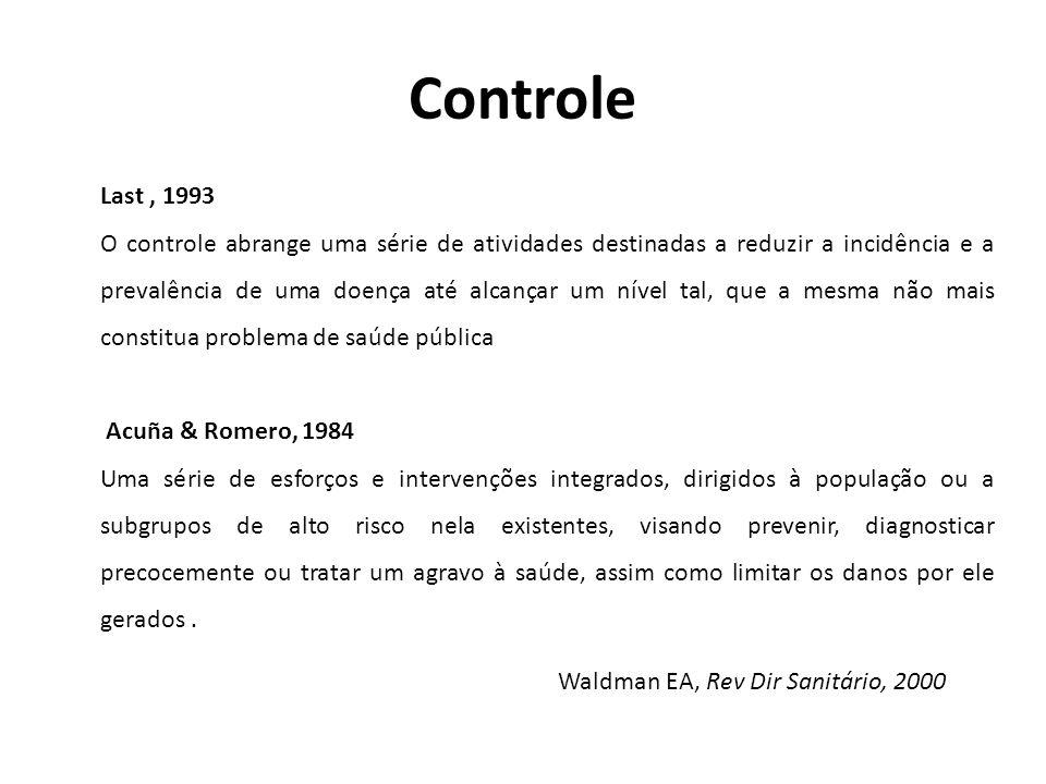 Controle Last , 1993.