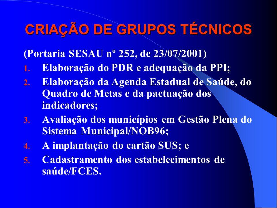 CRIAÇÃO DE GRUPOS TÉCNICOS