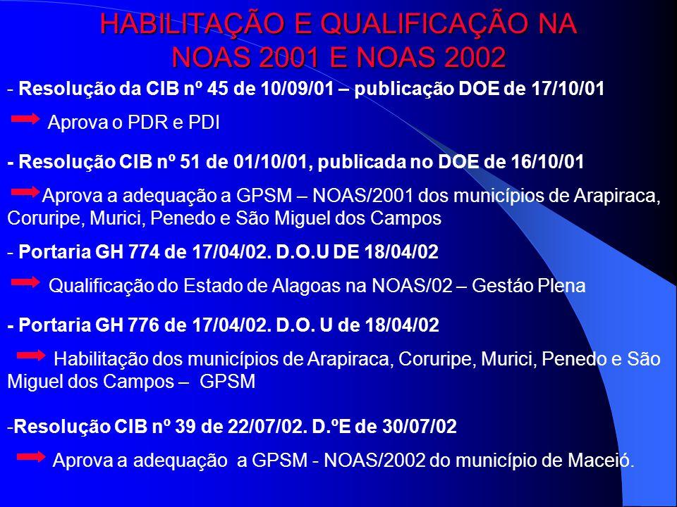 HABILITAÇÃO E QUALIFICAÇÃO NA NOAS 2001 E NOAS 2002