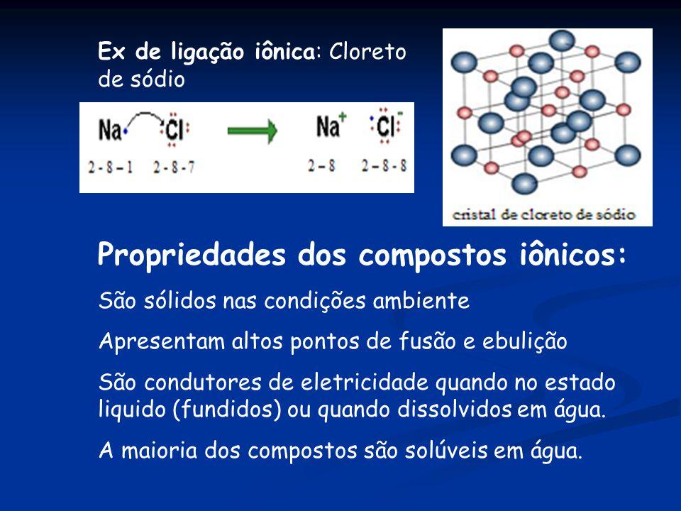 Propriedades dos compostos iônicos: