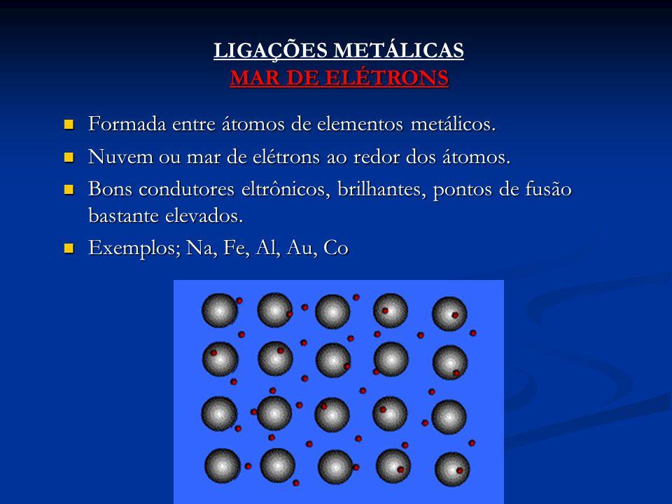LIGAÇÕES METÁLICAS MAR DE ELÉTRONS. Formada entre átomos de elementos metálicos. Nuvem ou mar de elétrons ao redor dos átomos.