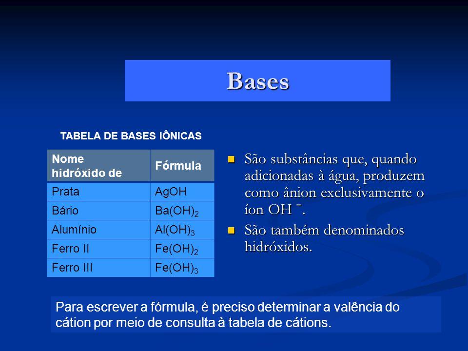 TABELA DE BASES IÔNICAS