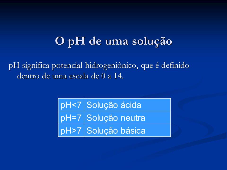 O pH de uma solução pH significa potencial hidrogeniônico, que é definido dentro de uma escala de 0 a 14.