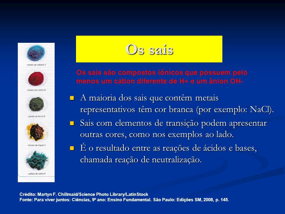 Os sais Os sais são compostos iônicos que possuem pelo menos um cátion diferente de H+ e um ânion OH-