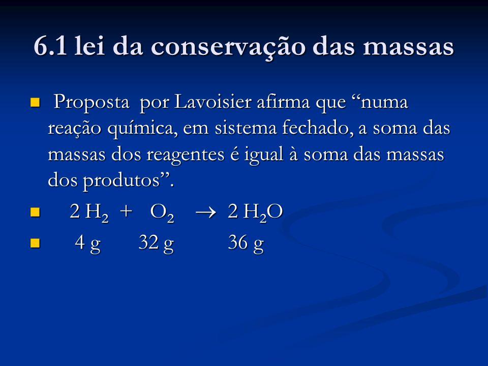 6.1 lei da conservação das massas