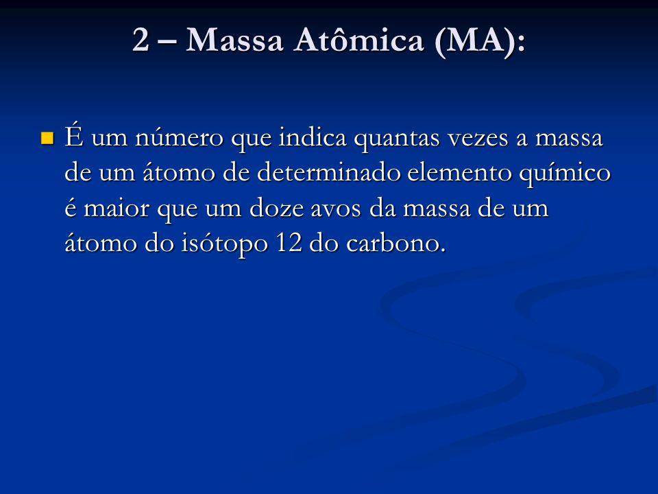 2 – Massa Atômica (MA):