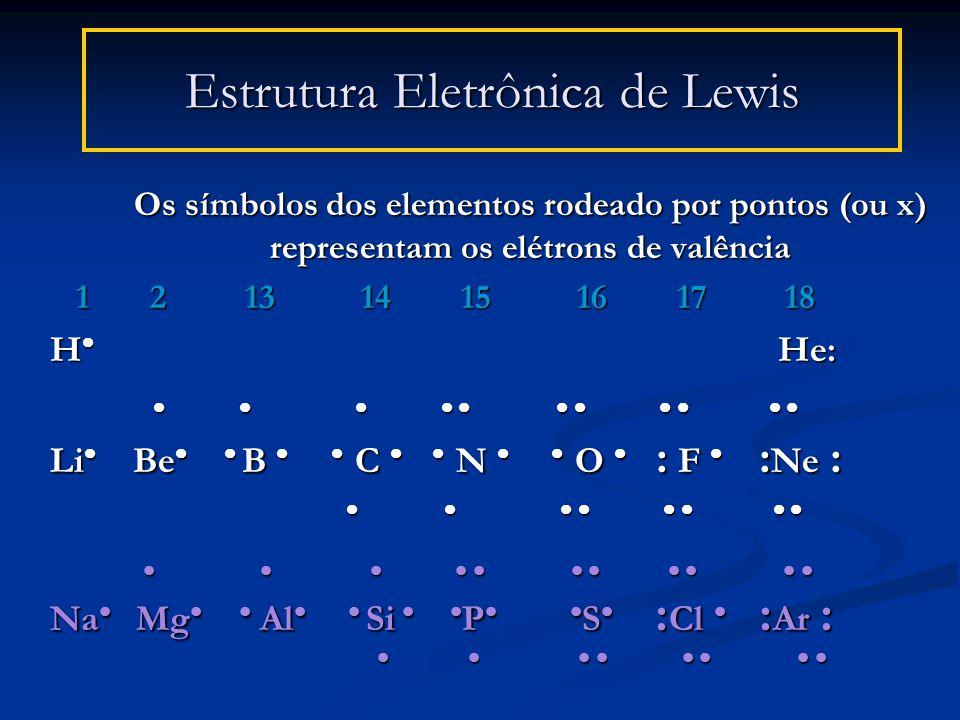 Estrutura Eletrônica de Lewis
