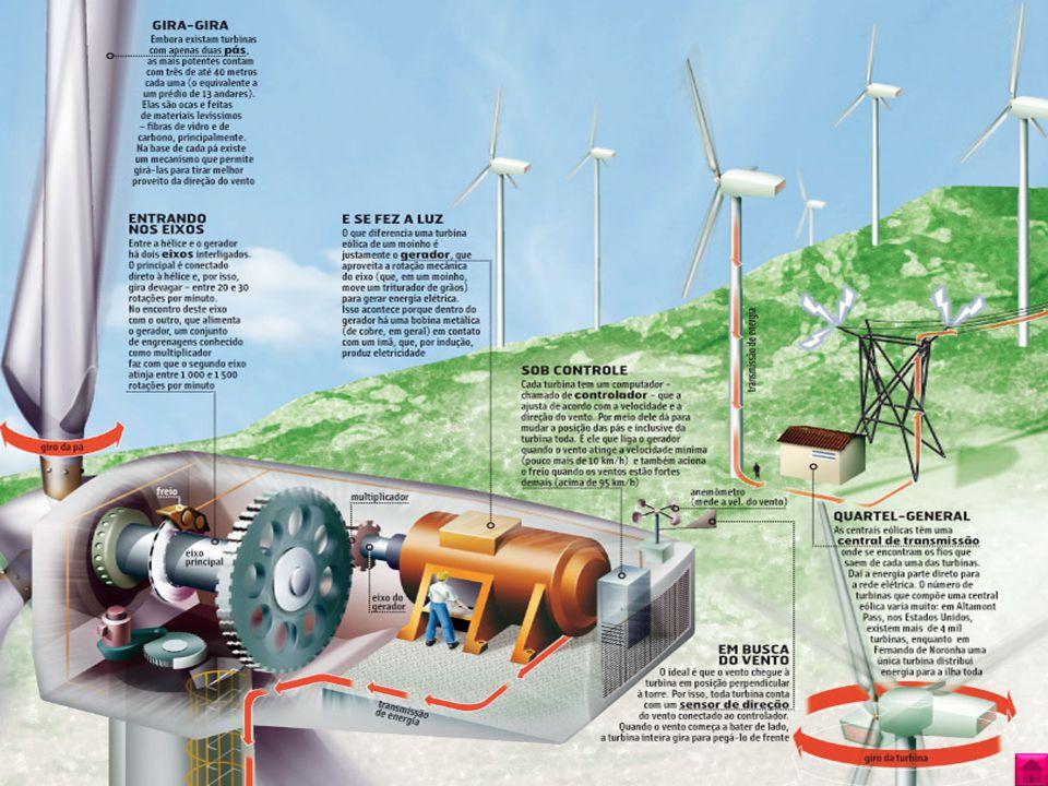 2. Energia Eólica Transformações de energia