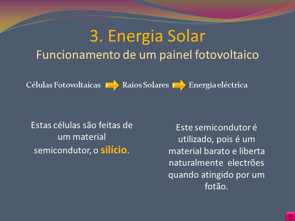 3. Energia Solar Funcionamento de um painel fotovoltaico