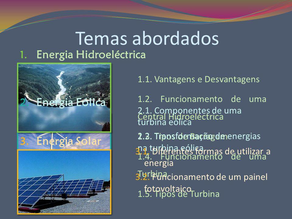 Temas abordados Energia Hidroeléctrica Energia Eólica Energia Solar
