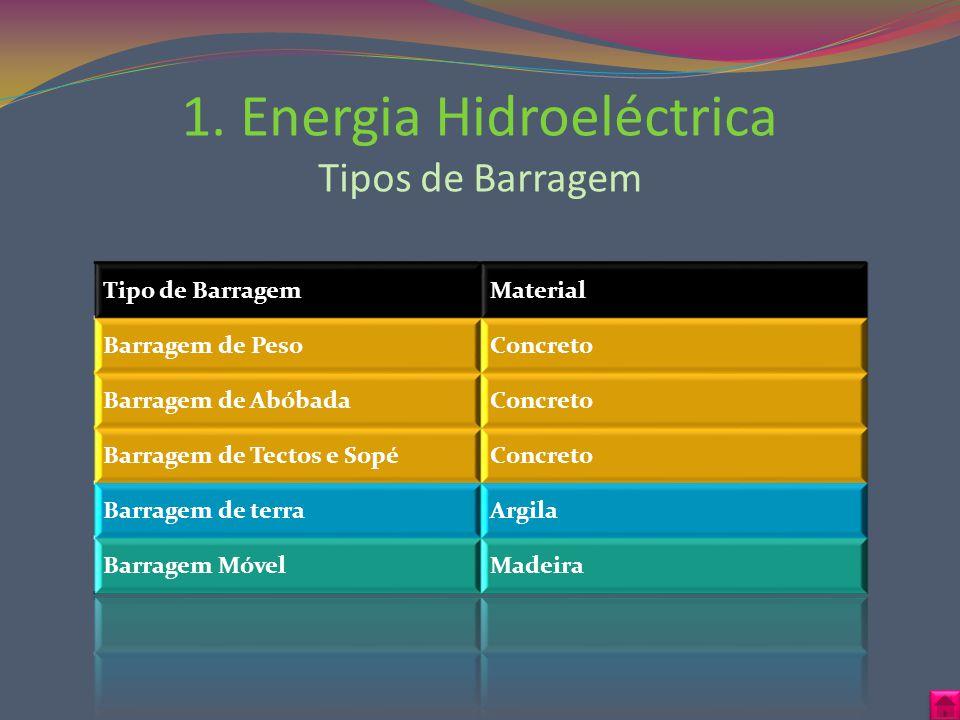 1. Energia Hidroeléctrica Tipos de Barragem