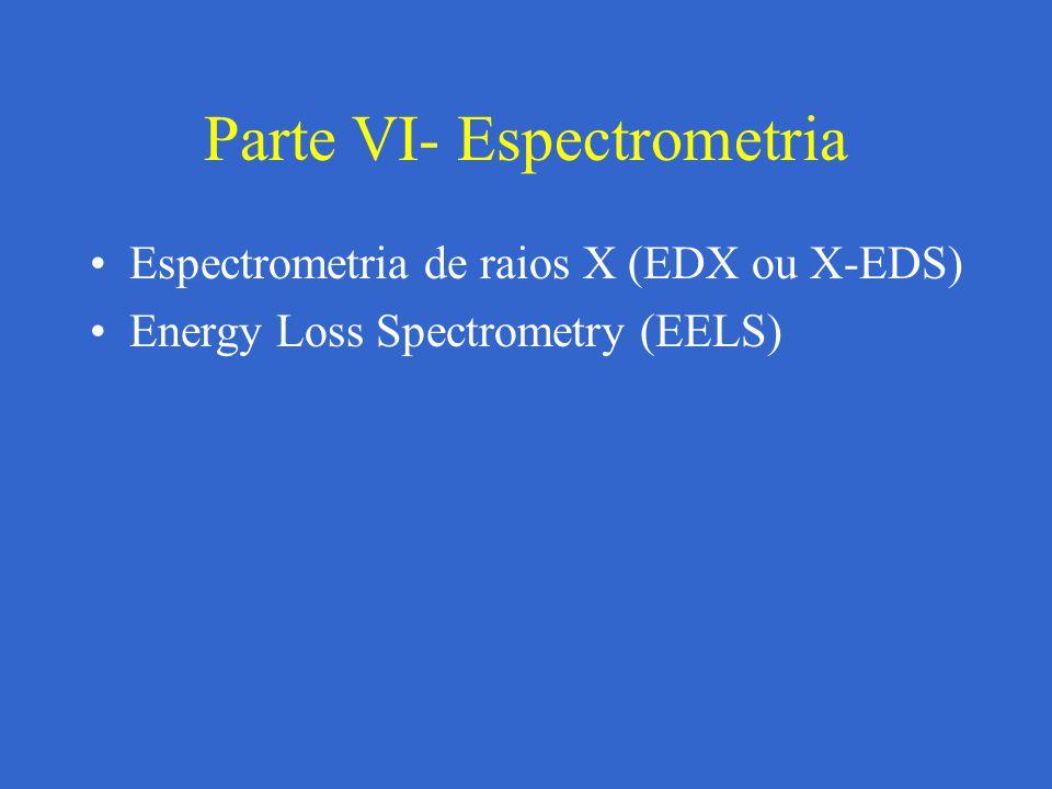 Parte VI- Espectrometria