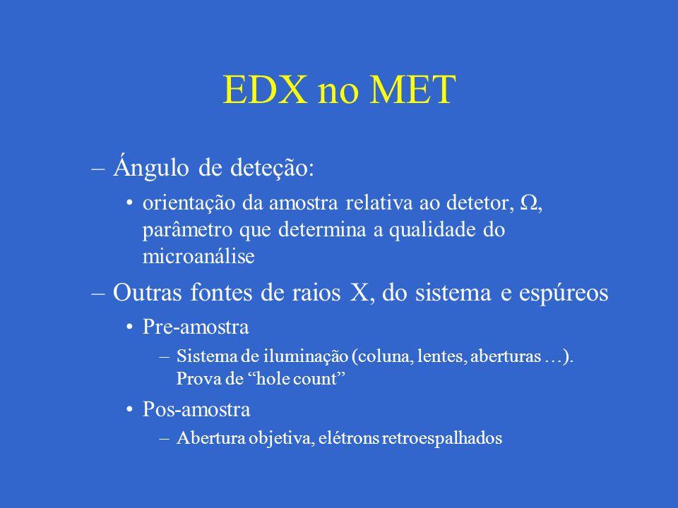 EDX no MET Ángulo de deteção: