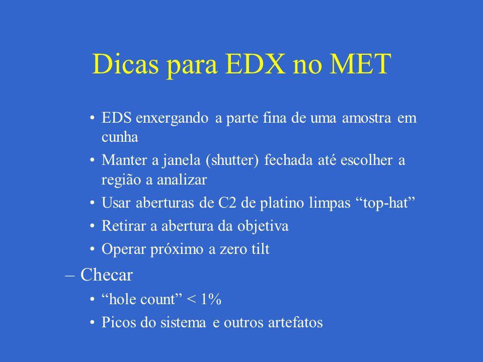Dicas para EDX no MET Checar