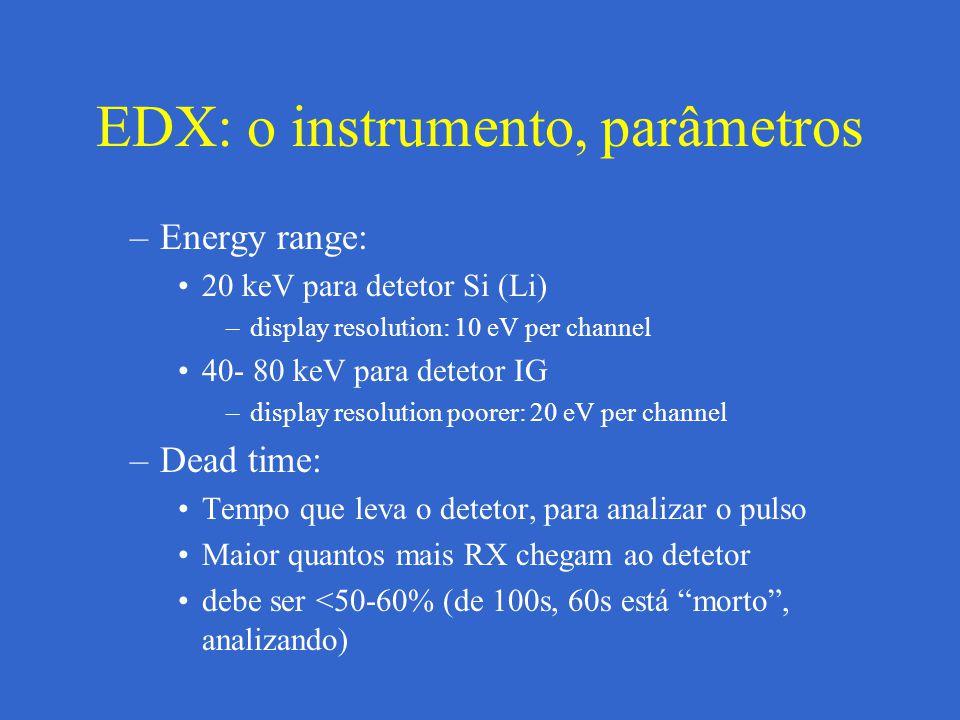 EDX: o instrumento, parâmetros