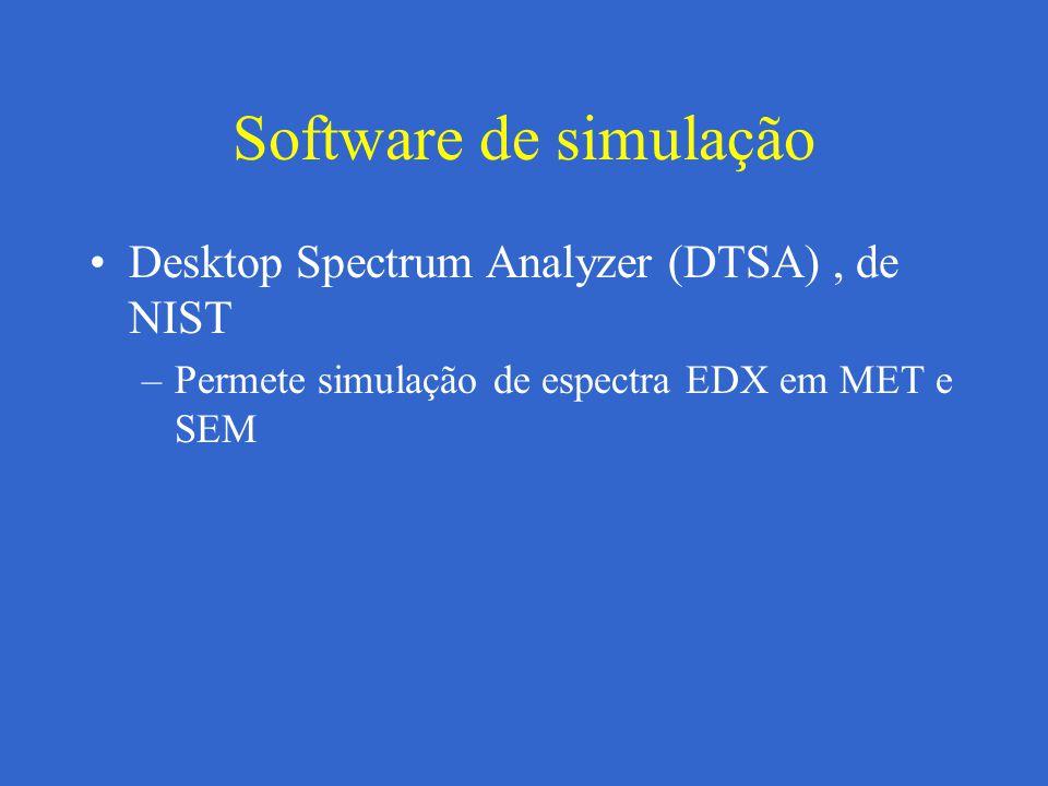 Software de simulação Desktop Spectrum Analyzer (DTSA) , de NIST