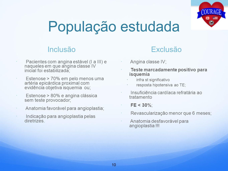 População estudada Inclusão Exclusão