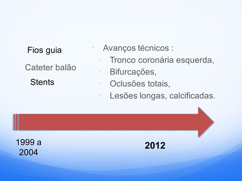2012 Fios guia Avanços técnicos : Tronco coronária esquerda,