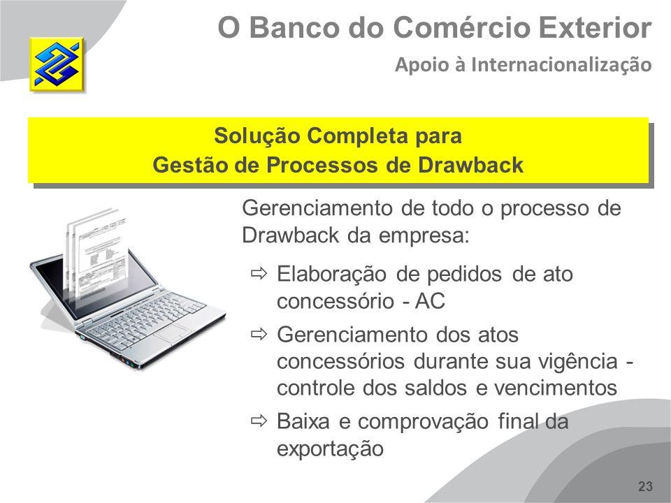 Gestão de Processos de Drawback