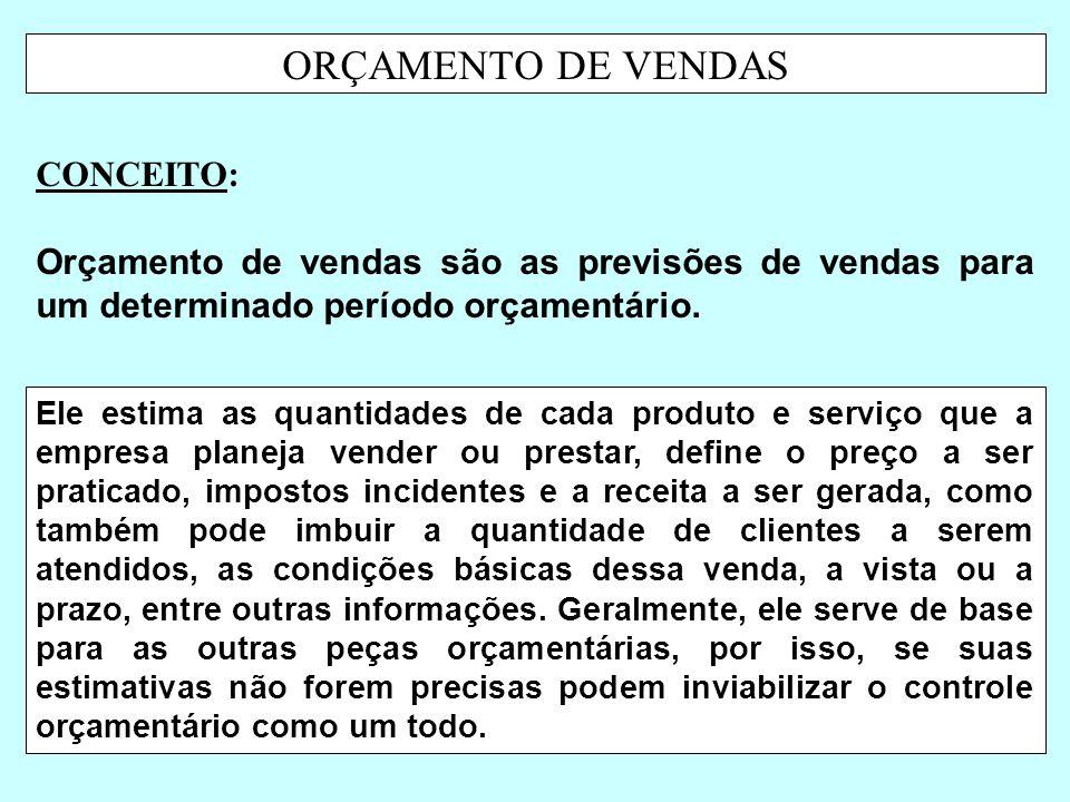 ORÇAMENTO DE VENDAS CONCEITO: