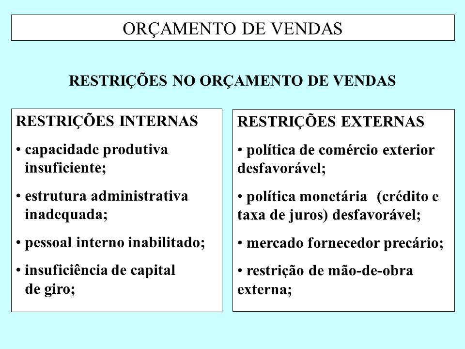 ORÇAMENTO DE VENDAS RESTRIÇÕES NO ORÇAMENTO DE VENDAS