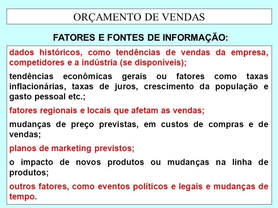 FATORES E FONTES DE INFORMAÇÃO: