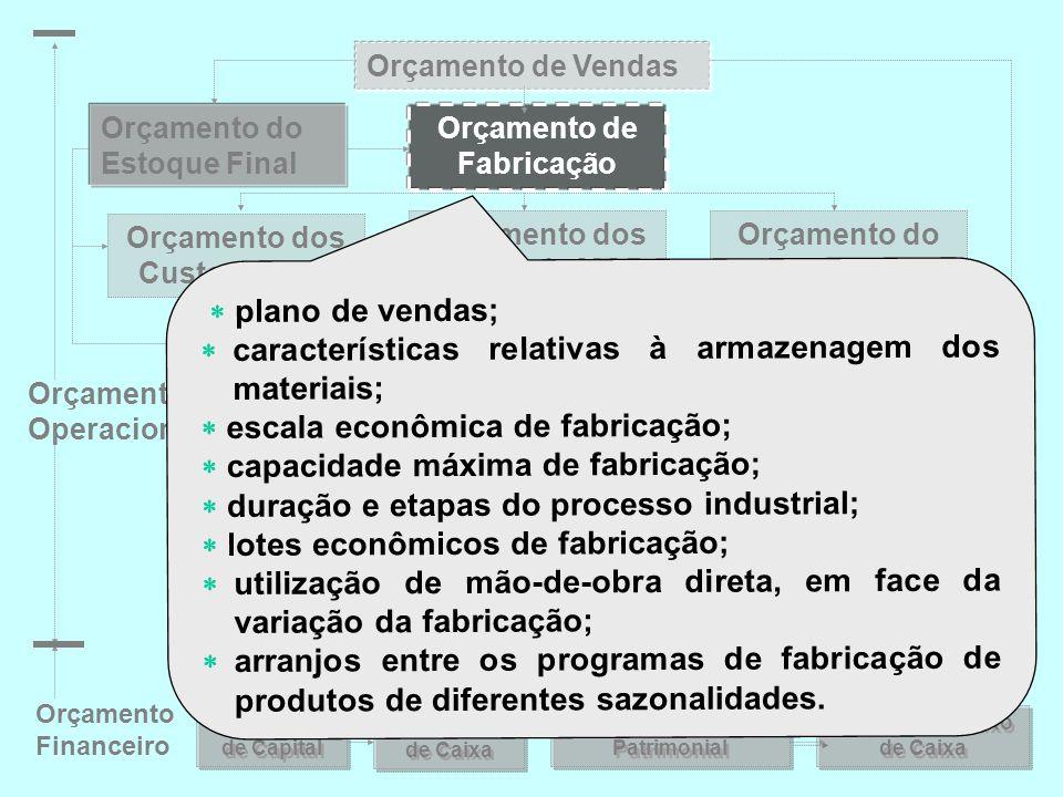  características relativas à armazenagem dos materiais;